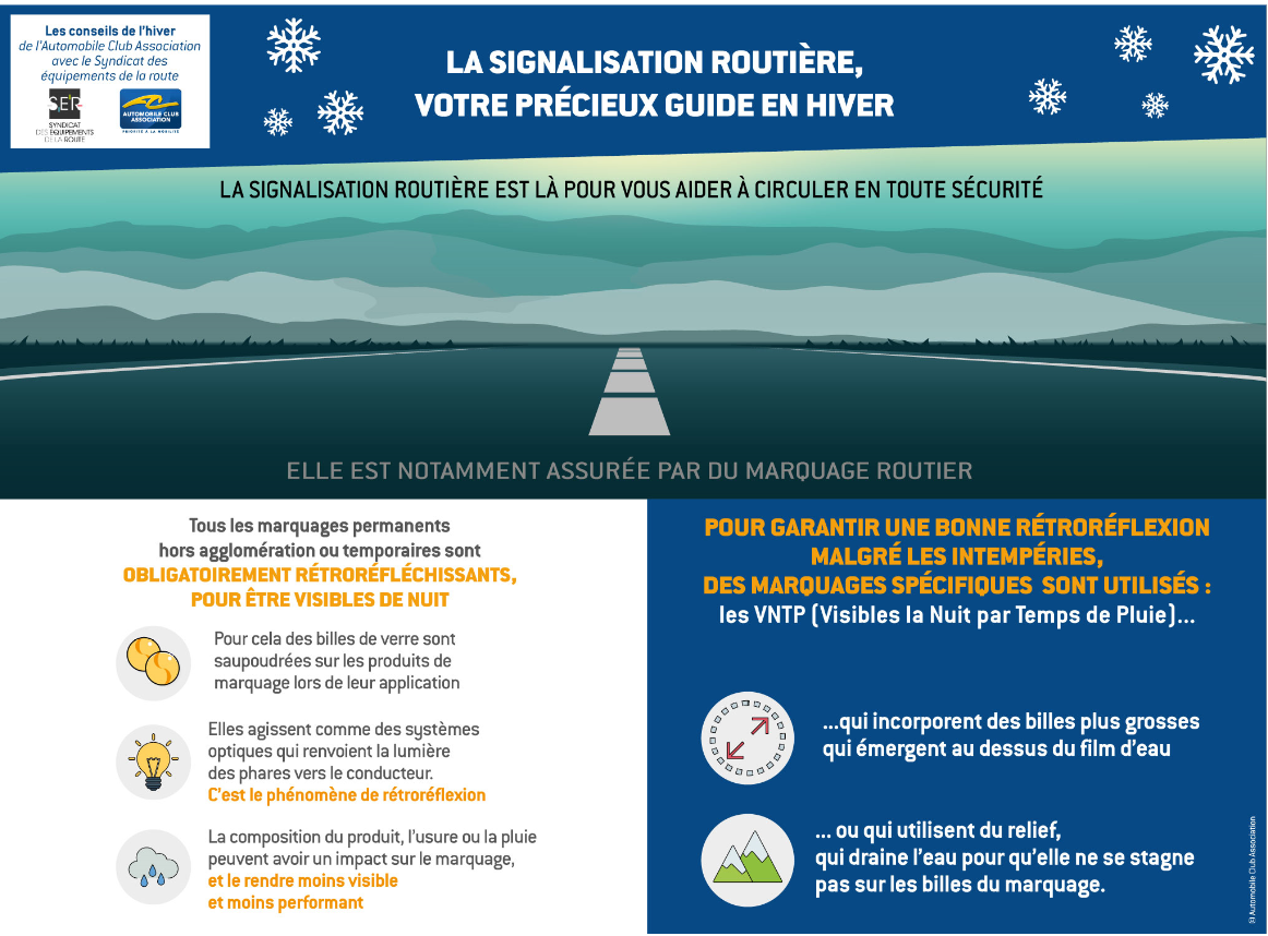 signalisation routière hiver ACA SER