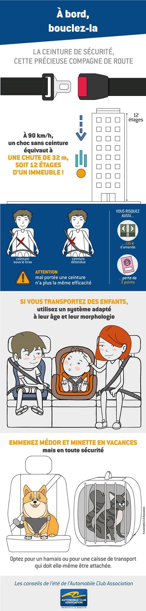 Conseil 5 ceinture sécurité