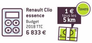 PICTO CLIO ESSENCE 2018