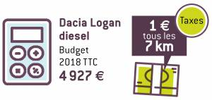 PICTO CLIO LOGAN 2018