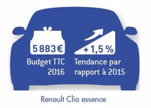 SILHOUETTE Clio essence 2016