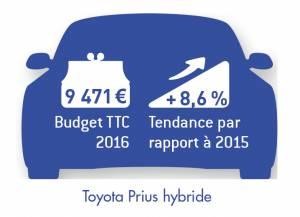 SILHOUETTE Prius hybride 2016