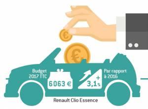 Silhouette Clio essence