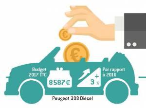 Silhouette Peugeot308 diesel