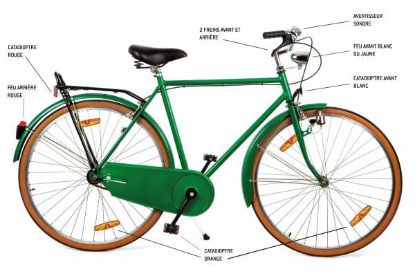 Schéma Vélo