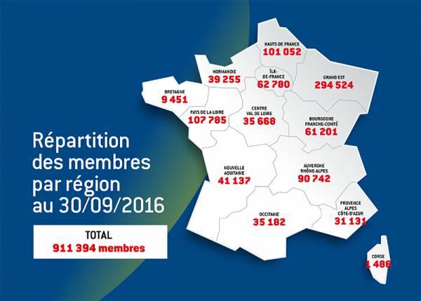Nombres d'adhérents au 30/09/2016